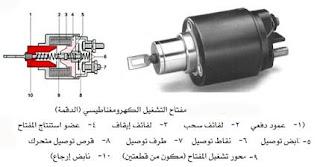 مفتاح التشغيل الكهرومغناطيسي