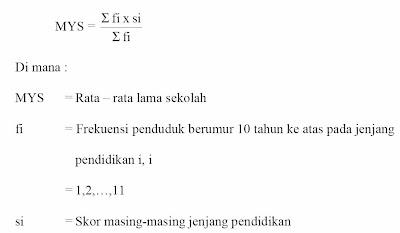 Indeks Pendidikan