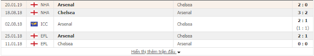 [Image: Chelsea2.PNG]