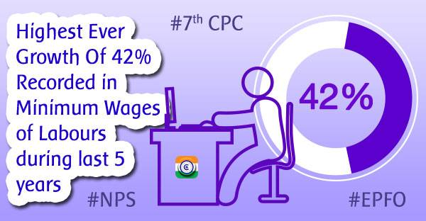 7th Pay Commission recommendations - NPS