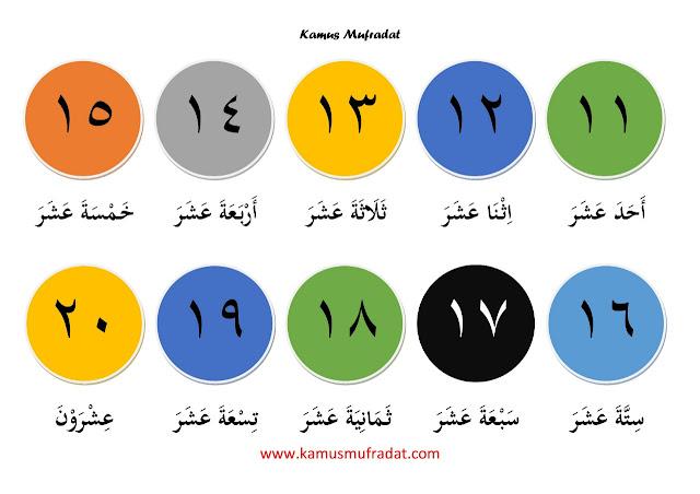 angka arab 1 sampai 30