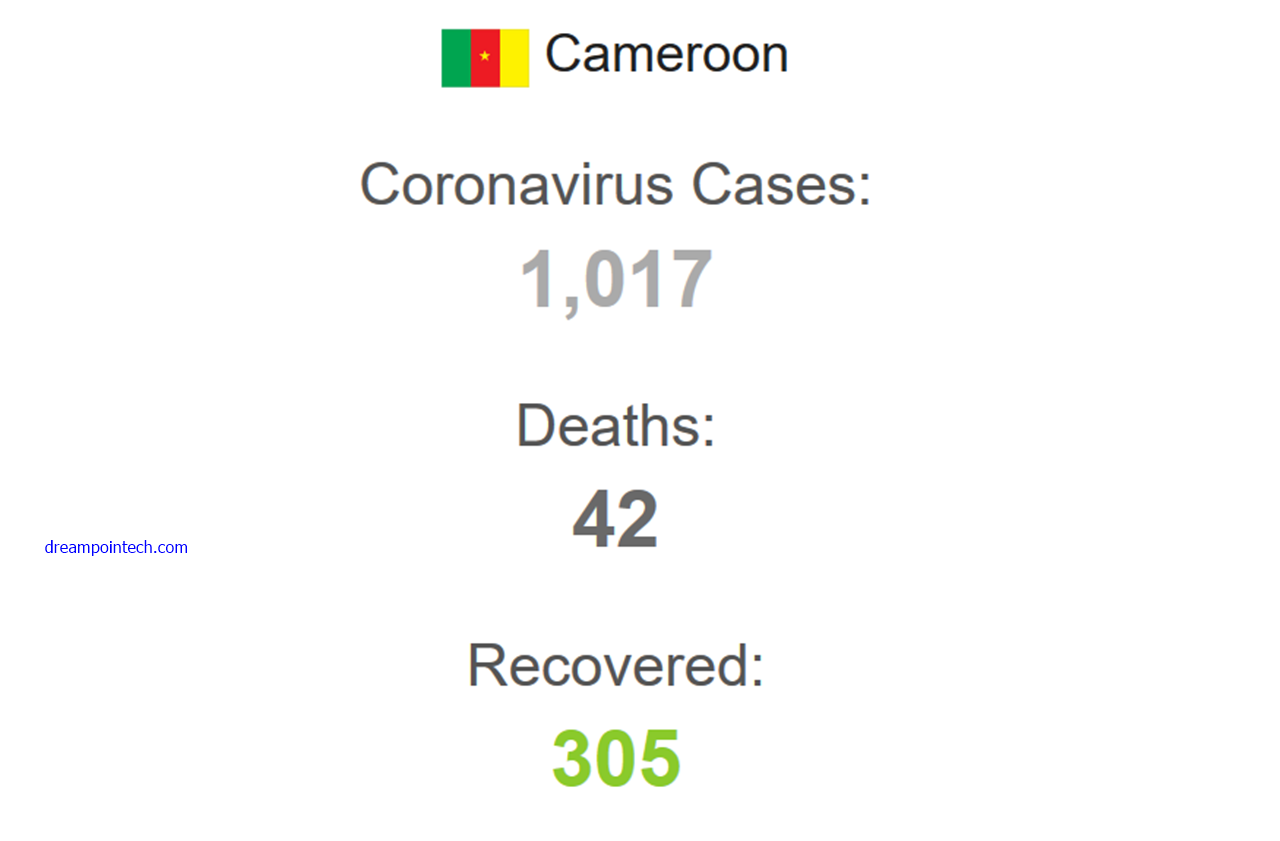 Covid-19 Cameroon Updates: 1017 Cases , Death Toll at 42
