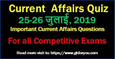 current-affairs-hindi