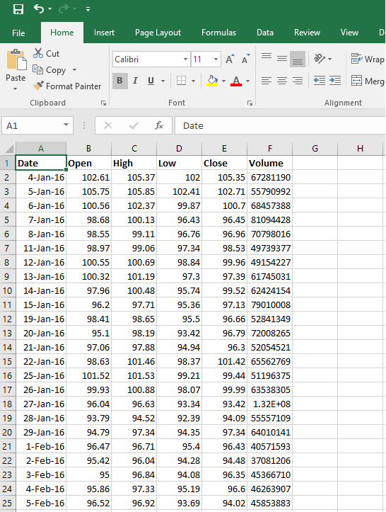 Let's Refresh: Backtesting Trading Strategy in Excel