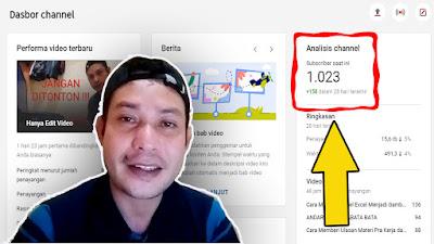 Cara Mendapatkan 1000 Subcribe Dalam 12 Bulan Dari Youtuber Pemula