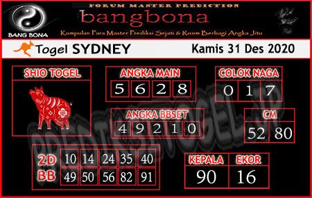 Prediksi Bangbona Sydney Kamis 31 Desember 2020