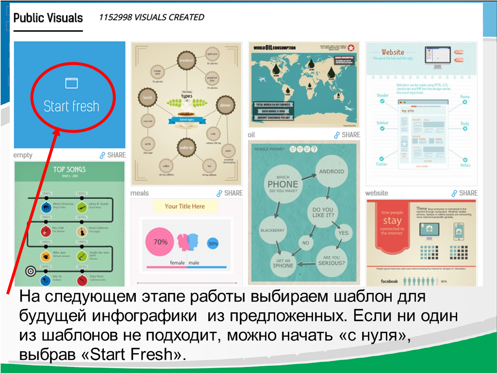 Infographic maker apps