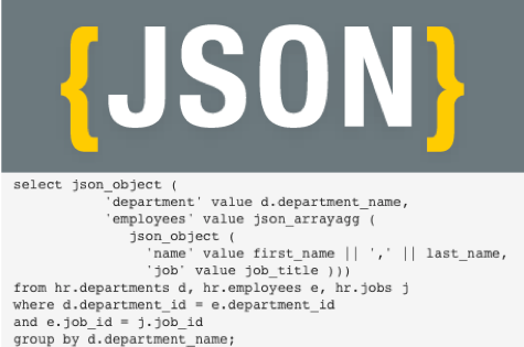 JSON in Oracle Database: resources to get you started