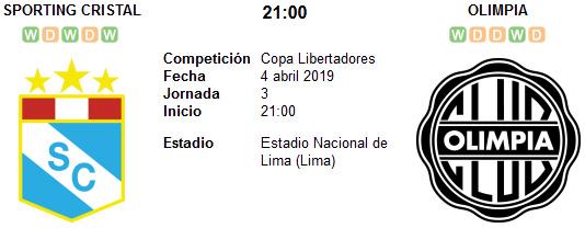 Sporting Cristal vs Olimpia en VIVO
