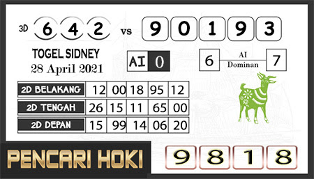 Prediksi Pencari Hoki Sdy Rabu 28-Mar-2021