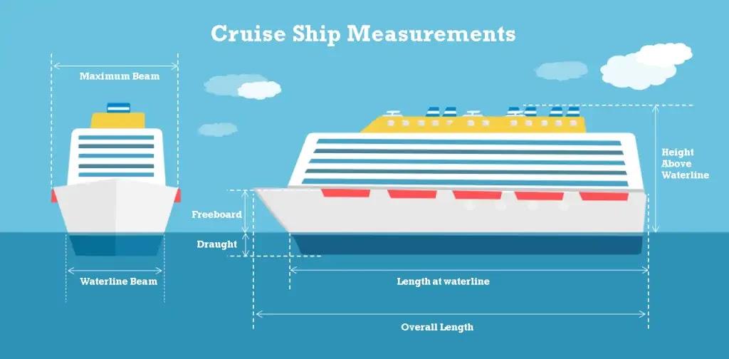 cruise ship measurements