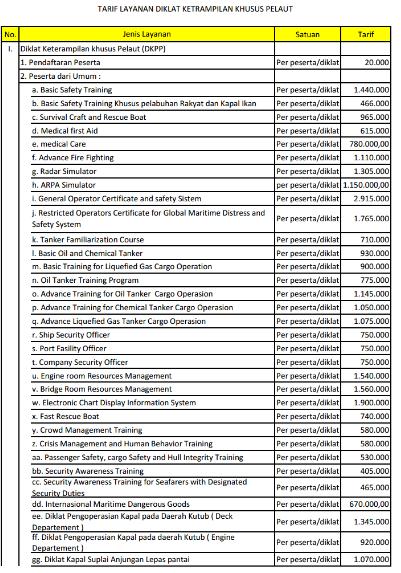 Daftar Harga Sertifikat Dan Revalidasu Di PIP Semarang