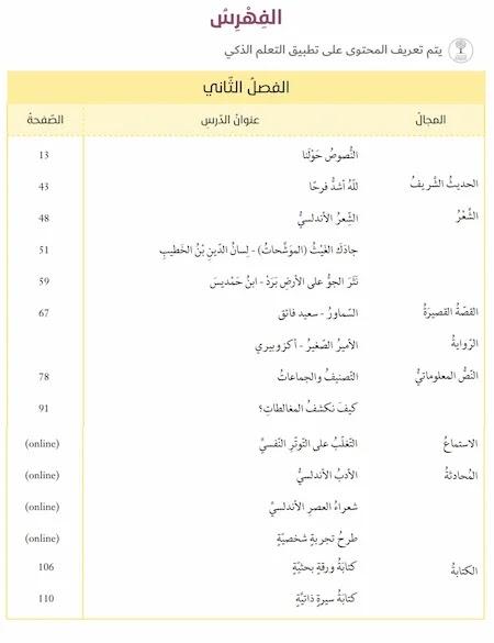 فهرس كتاب اللغة العربية الصف الثانى عشر الامارات الفصل الثانى 2021