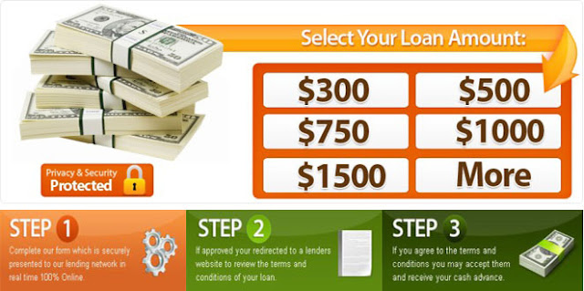 payday advance lending options the fact that approve pay as you go information