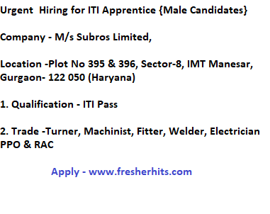 Urgent ITI Apprentice Openings In Subros Limited IMT Manesar