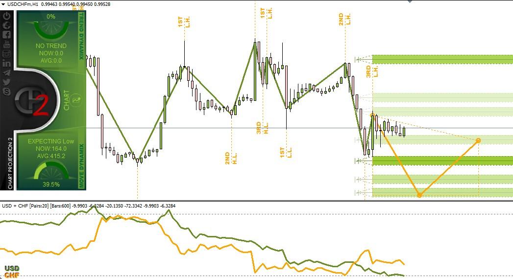 Free forex charts downloads