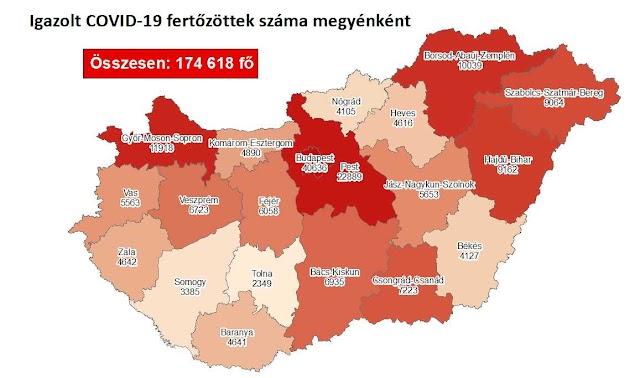 4320 fővel emelkedett a beazonosított fertőzöttek száma és elhunyt 111 beteg