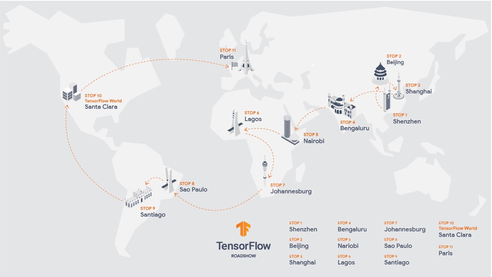 TensorFlow Road show map