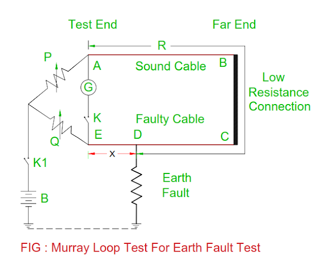 murray-loop-test-for-earth-fault-in-the-cable.png