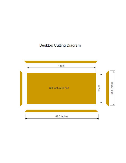 Cutting diagram for the desktop