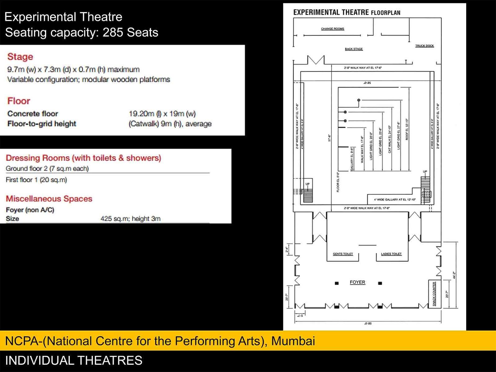 ncpa-experimental-theatre