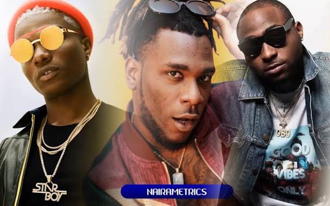 Top 10 trending songs in Nigeria