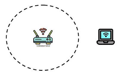 Penjelasan mengenai repeater