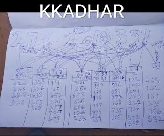 kerala lottery prediction akshaya AK-351 on 27-06-2018 workout by KK