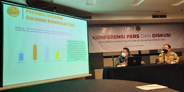 Survei LP3ES: Mayoritas Masyarakat Setuju Ancaman Kebebasan Sipil Meningkat