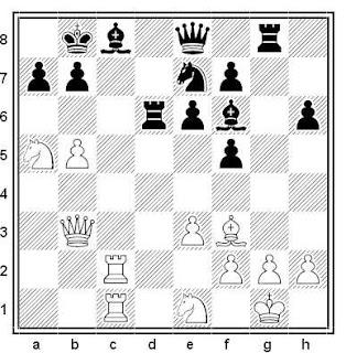 Posición de la partida de ajedrez Viktor Kuporosov - Leonid Yudasin (Kostromá, 1985)