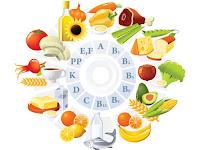 Vitamines: celles qui nous manquent le plus