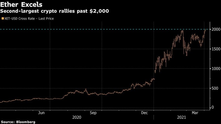Ether-2000-usd