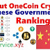 What About OneCoin Crypto Rankings by the Chinese Government