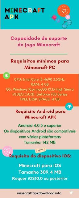 Recursos Minecraft APK Download