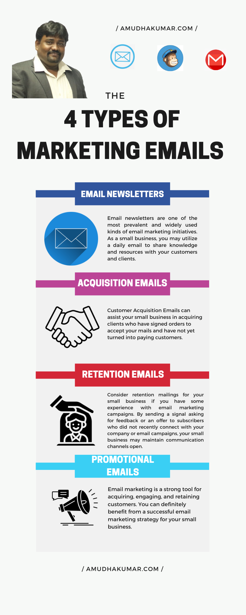 4 Types of Marketing Email