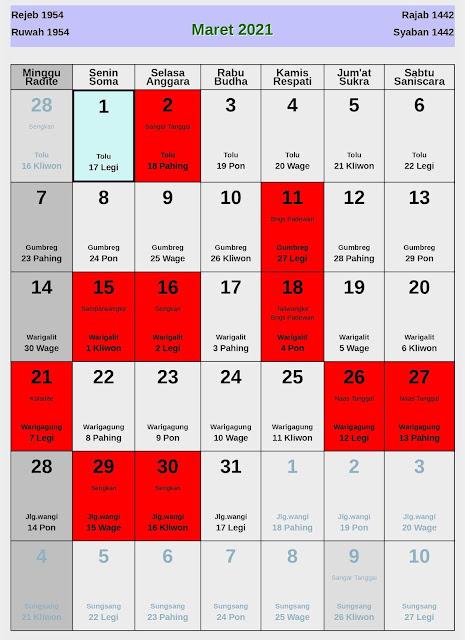 Kalender Jawa Maret 2021 Lengkap Hari Baik dan Buruk