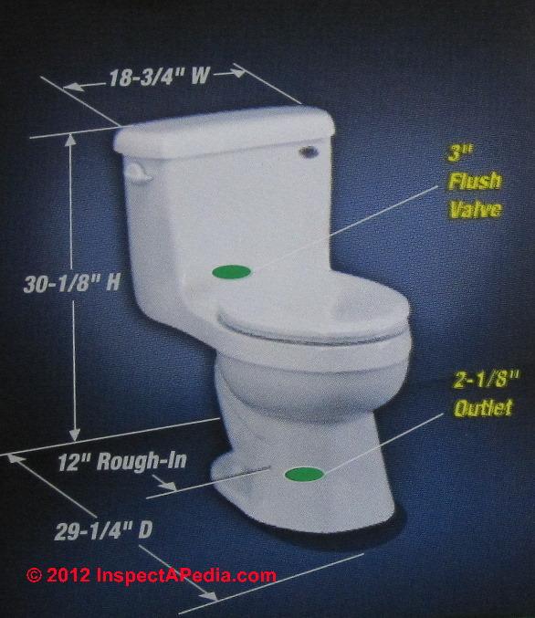 Water Closet Dimensions