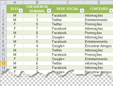 razoes-pessoas-utilizam-redes-sociais