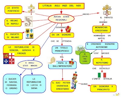 Cartina 1400.Mappa Concettuale Italia Del 1400 Scuolissima Com