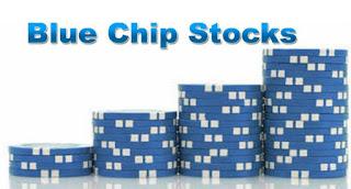 Potensi rebound saham blue chip