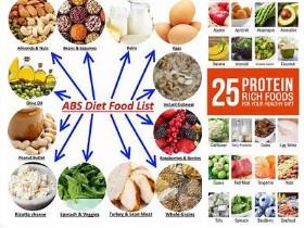 6 Mẹo ăn kiêng có hiệu quả nên được bao gồm trong chương trình chế độ ăn uống giảm cân của bạn