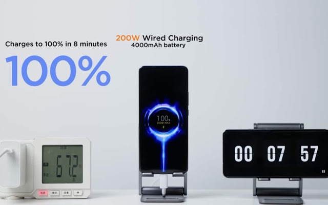 Xiaomi Unveils Hypercharge: 200W Fast Charging From 0% To 100% In Just 8 Minutes!