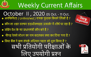 Weekly Current Affairs Quiz ( October II , 2020 )