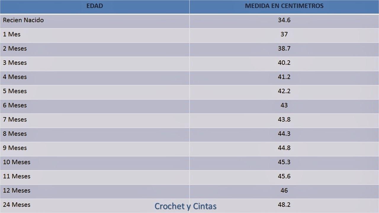 TABLAS DE MEDIDAS A CROCHET ~ TODO PATRONES CROCHET GRATIS PASO A ...