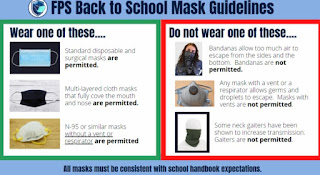 Mask requirements - Franklin Public Schools, MA