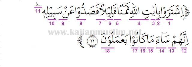 Hukum Tajwid Surat At-Taubah Ayat 9