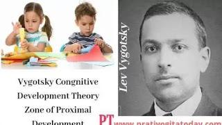 वाइगोत्सकी (Vygotsky) का संज्ञानात्मक विकास का सिद्धांत