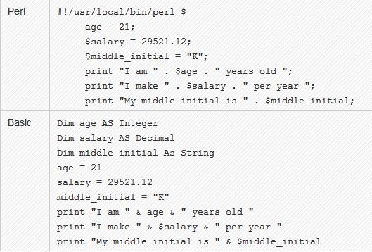 Computer Programming | Basic Information of Programming ...