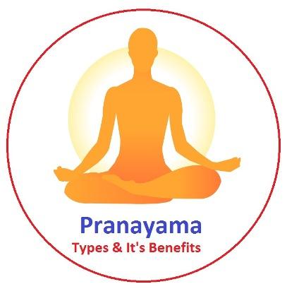 Pranayama - What is Pranayama?, Types of Pranayama And Its Benefits