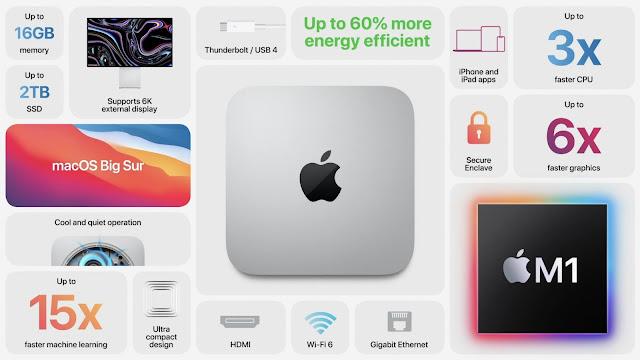 MacBook Mini 2020